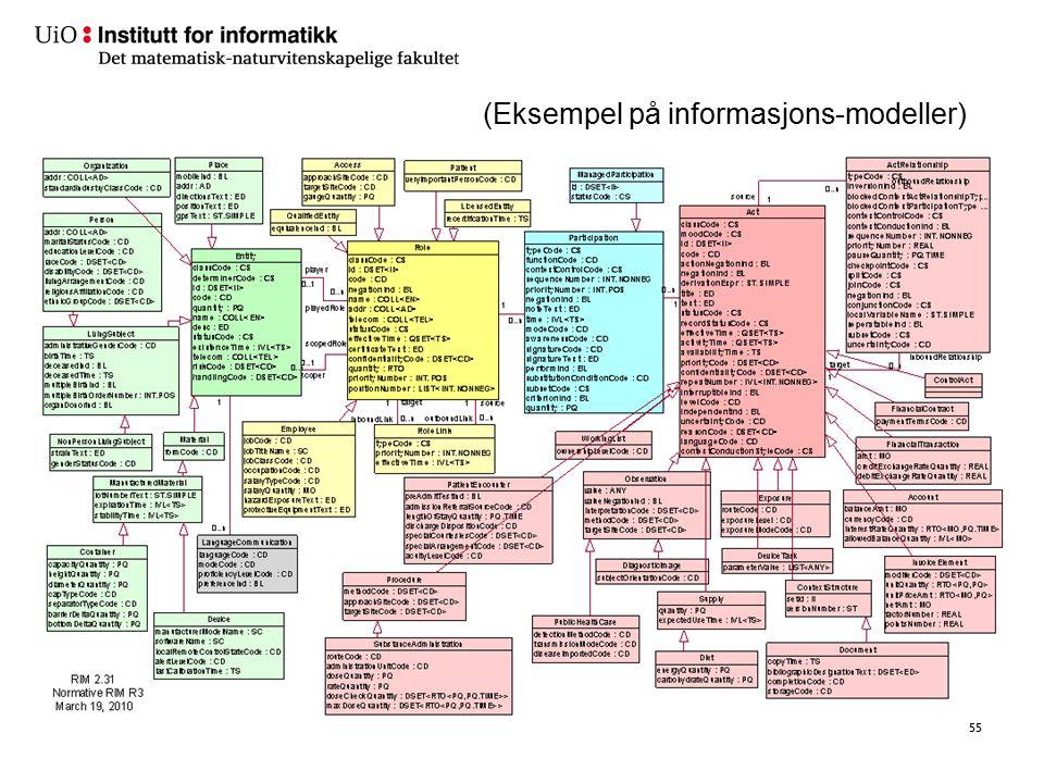 55 (Eksempel på informasjons-modeller)