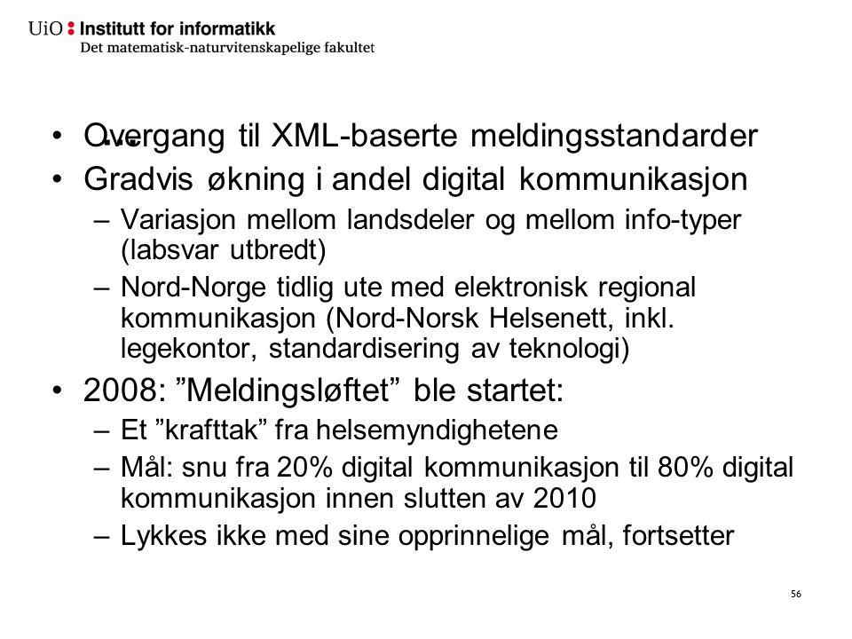 … Overgang til XML-baserte meldingsstandarder Gradvis økning i andel digital kommunikasjon –Variasjon mellom landsdeler og mellom info-typer (labsvar