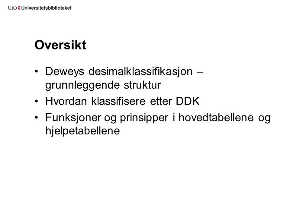 Oversikt Deweys desimalklassifikasjon – grunnleggende struktur Hvordan klassifisere etter DDK Funksjoner og prinsipper i hovedtabellene og hjelpetabel
