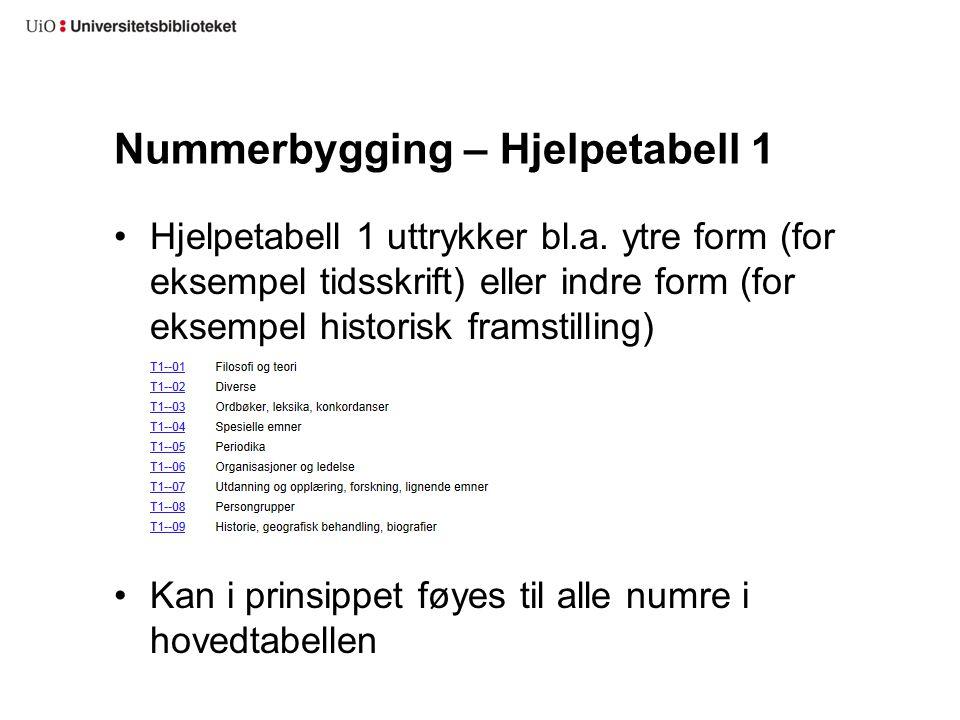 Nummerbygging – Hjelpetabell 1 Hjelpetabell 1 uttrykker bl.a. ytre form (for eksempel tidsskrift) eller indre form (for eksempel historisk framstillin