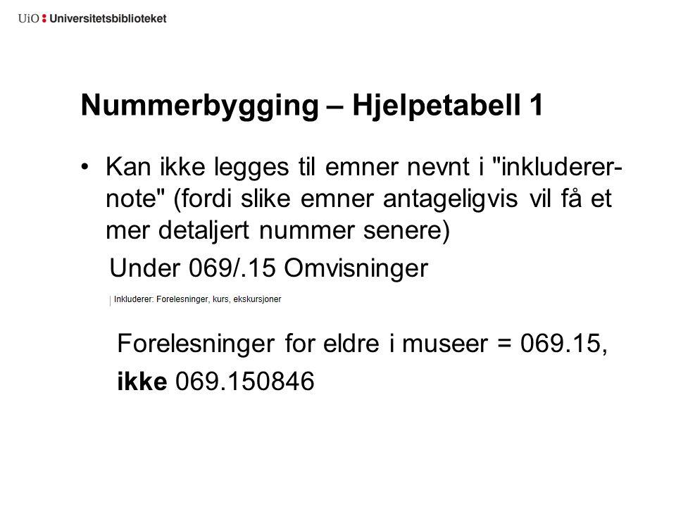 Nummerbygging – Hjelpetabell 1 Kan ikke legges til emner nevnt i