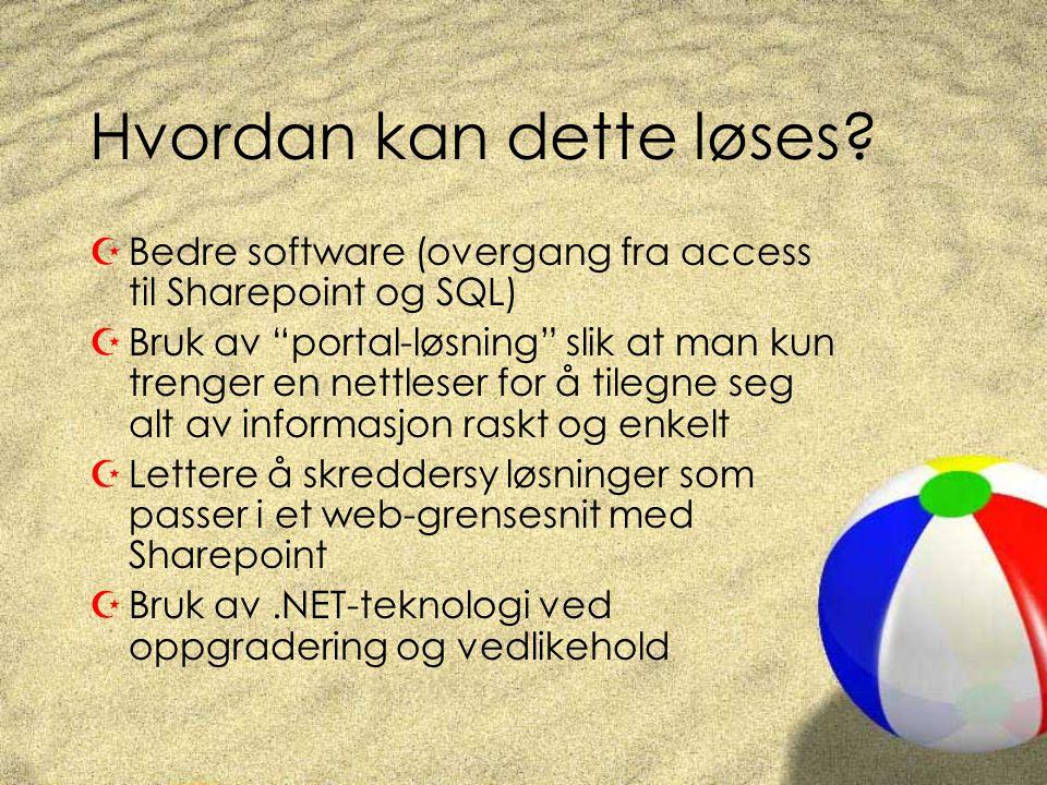 """Hvordan kan dette løses? ZBedre software (overgang fra access til Sharepoint og SQL) ZBruk av """"portal-løsning"""" slik at man kun trenger en nettleser fo"""