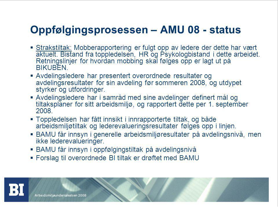 Arbeidsmiljøundersøkelsen 2008 Oppfølgingsprosessen – AMU 08 - status  Strakstiltak: Mobberapportering er fulgt opp av ledere der dette har vært aktu