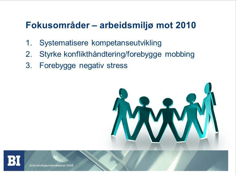 Arbeidsmiljøundersøkelsen 2008 Fokusområder – arbeidsmiljø mot 2010 1.Systematisere kompetanseutvikling 2.Styrke konflikthåndtering/forebygge mobbing 3.Forebygge negativ stress