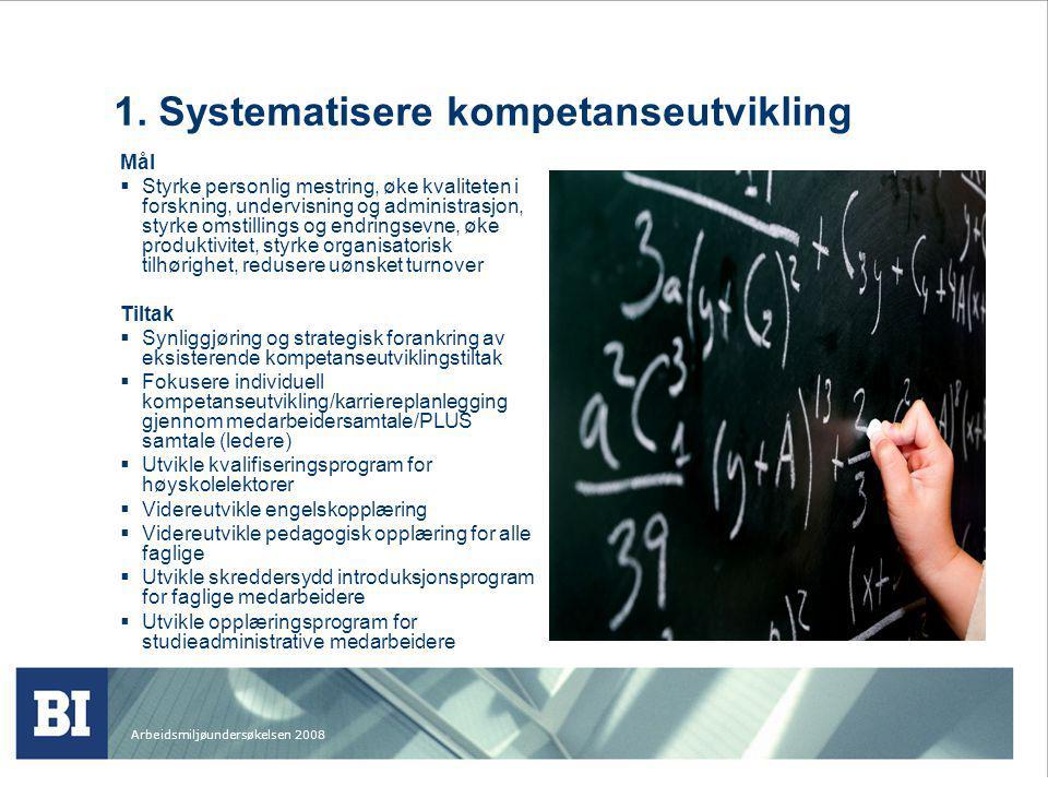 Arbeidsmiljøundersøkelsen 2008 1. Systematisere kompetanseutvikling Mål  Styrke personlig mestring, øke kvaliteten i forskning, undervisning og admin