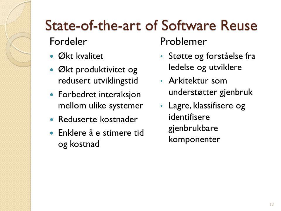 State-of-the-art of Software Reuse Fordeler Økt kvalitet Økt produktivitet og redusert utviklingstid Forbedret interaksjon mellom ulike systemer Redus