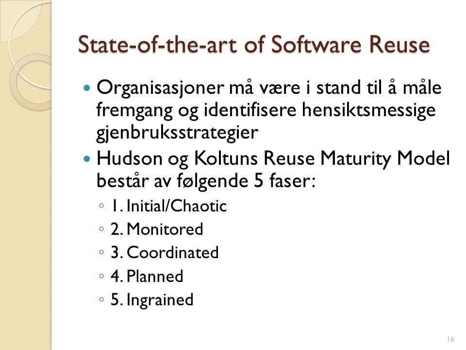 State-of-the-art of Software Reuse Organisasjoner må være i stand til å måle fremgang og identifisere hensiktsmessige gjenbruksstrategier Hudson og Ko