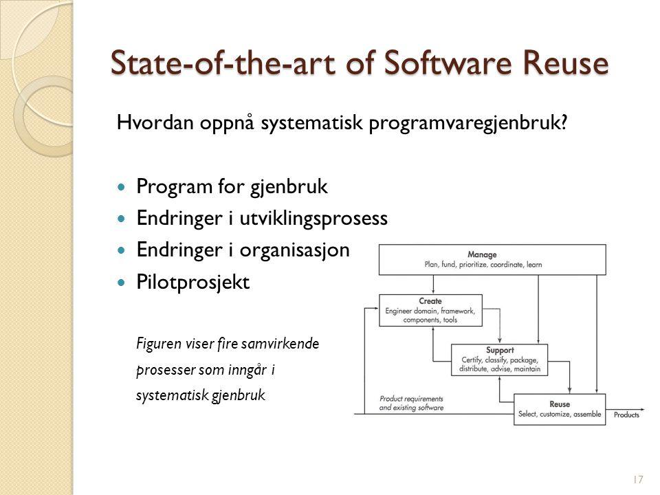 State-of-the-art of Software Reuse Hvordan oppnå systematisk programvaregjenbruk? Program for gjenbruk Endringer i utviklingsprosess Endringer i organ