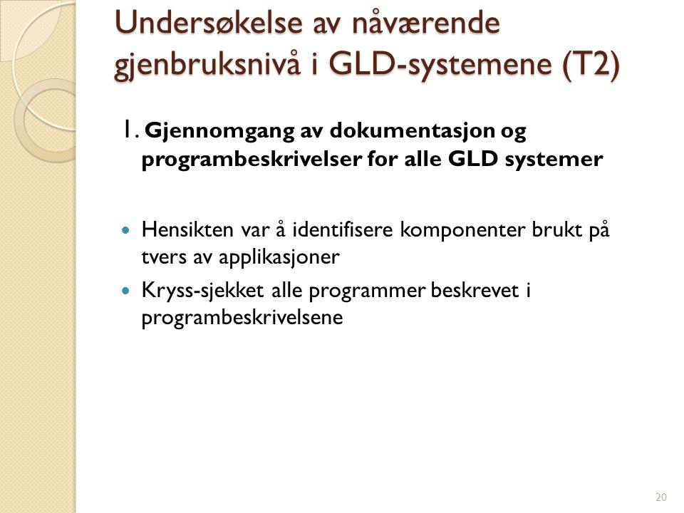 Undersøkelse av nåværende gjenbruksnivå i GLD-systemene (T2) 1. Gjennomgang av dokumentasjon og programbeskrivelser for alle GLD systemer Hensikten va