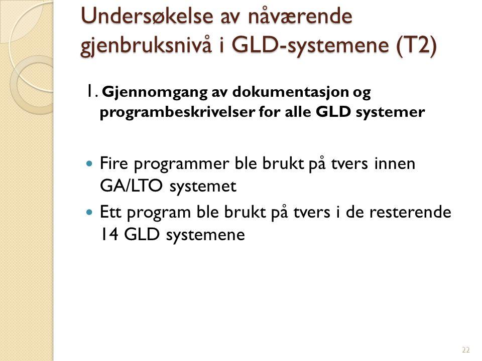 Undersøkelse av nåværende gjenbruksnivå i GLD-systemene (T2) 1. Gjennomgang av dokumentasjon og programbeskrivelser for alle GLD systemer Fire program