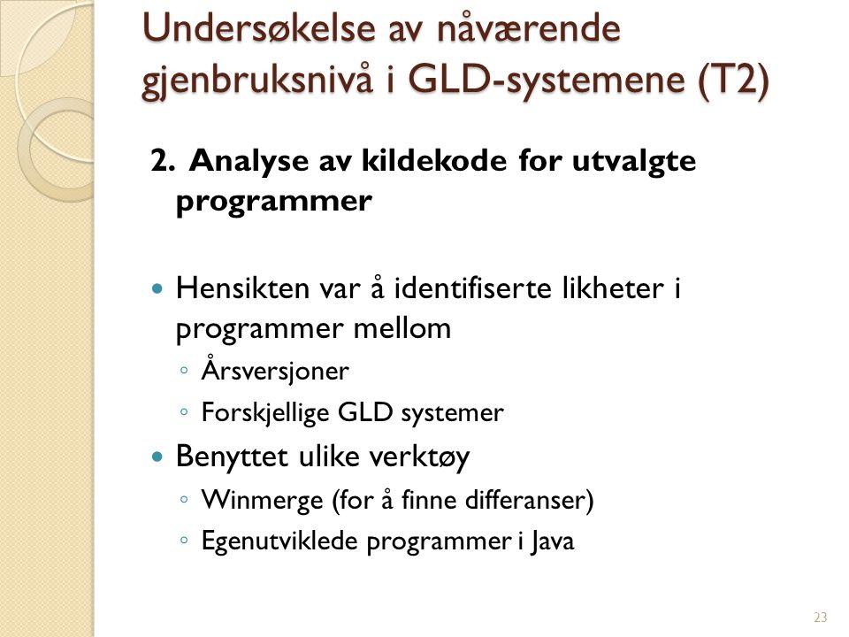 Undersøkelse av nåværende gjenbruksnivå i GLD-systemene (T2) 2. Analyse av kildekode for utvalgte programmer Hensikten var å identifiserte likheter i