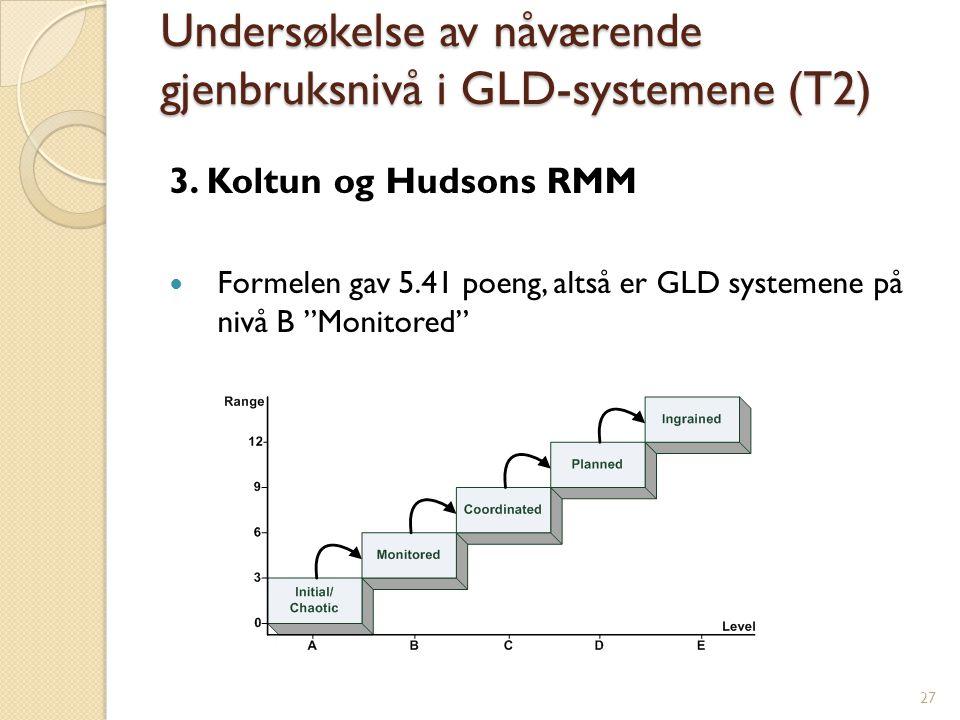"""Undersøkelse av nåværende gjenbruksnivå i GLD-systemene (T2) 3. Koltun og Hudsons RMM Formelen gav 5.41 poeng, altså er GLD systemene på nivå B """"Monit"""