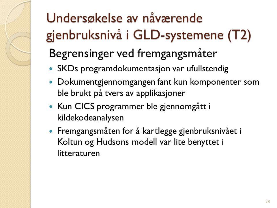 Undersøkelse av nåværende gjenbruksnivå i GLD-systemene (T2) Begrensinger ved fremgangsmåter SKDs programdokumentasjon var ufullstendig Dokumentgjenno