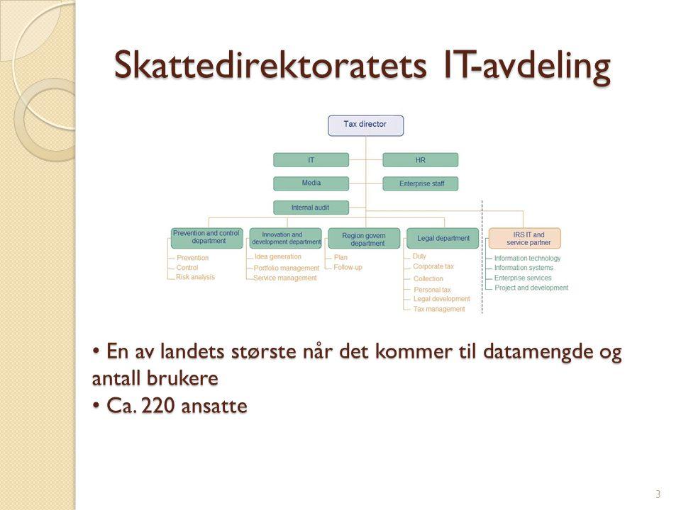 Gjennomgang av muligheteter for systematisk gjenbruk innen SKD (T4) Hva er potensialet for systematisk gjenbruk og hvordan kan SKD oppnå det.