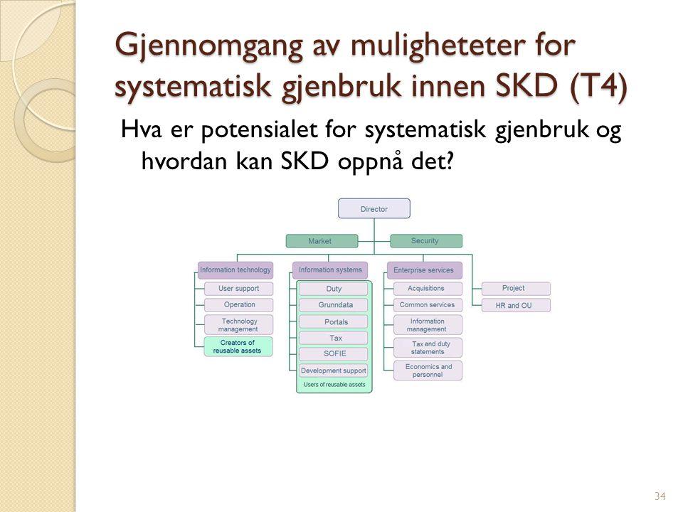 Gjennomgang av muligheteter for systematisk gjenbruk innen SKD (T4) Hva er potensialet for systematisk gjenbruk og hvordan kan SKD oppnå det? 34