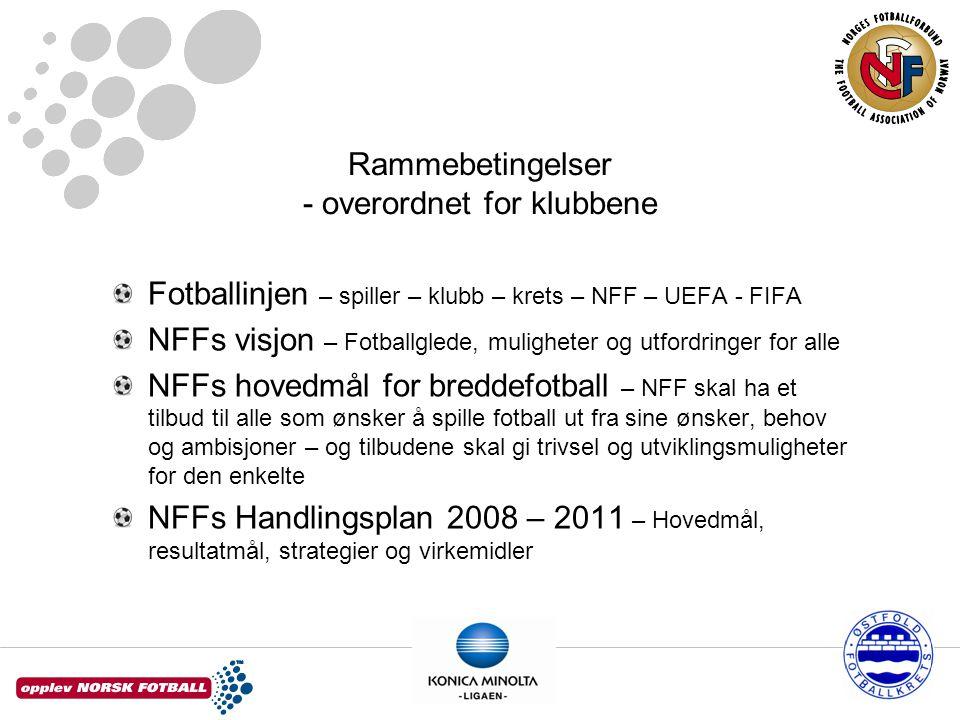 Rammebetingelser - overordnet for klubbene Fotballinjen – spiller – klubb – krets – NFF – UEFA - FIFA NFFs visjon – Fotballglede, muligheter og utfordringer for alle NFFs hovedmål for breddefotball – NFF skal ha et tilbud til alle som ønsker å spille fotball ut fra sine ønsker, behov og ambisjoner – og tilbudene skal gi trivsel og utviklingsmuligheter for den enkelte NFFs Handlingsplan 2008 – 2011 – Hovedmål, resultatmål, strategier og virkemidler