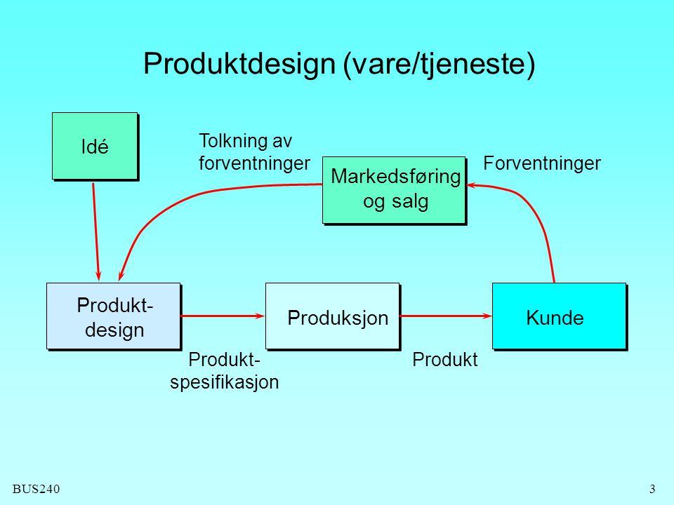 BUS2403 Produktdesign (vare/tjeneste) Markedsføring og salg Produksjon Produkt- design Kunde Forventninger Tolkning av forventninger Produkt- spesifikasjon Produkt Idé