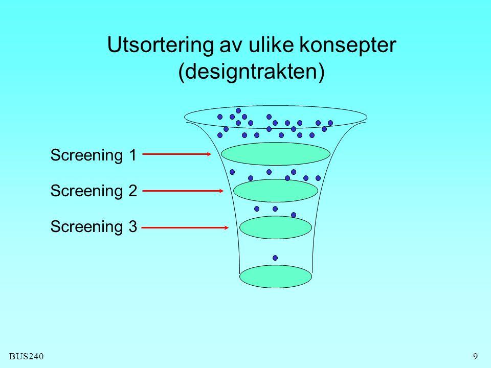 BUS2409 Utsortering av ulike konsepter (designtrakten) Screening 1 Screening 2 Screening 3