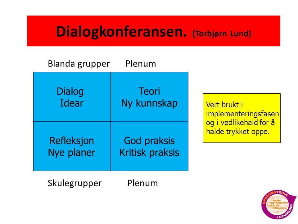 Dialogkonferansen.