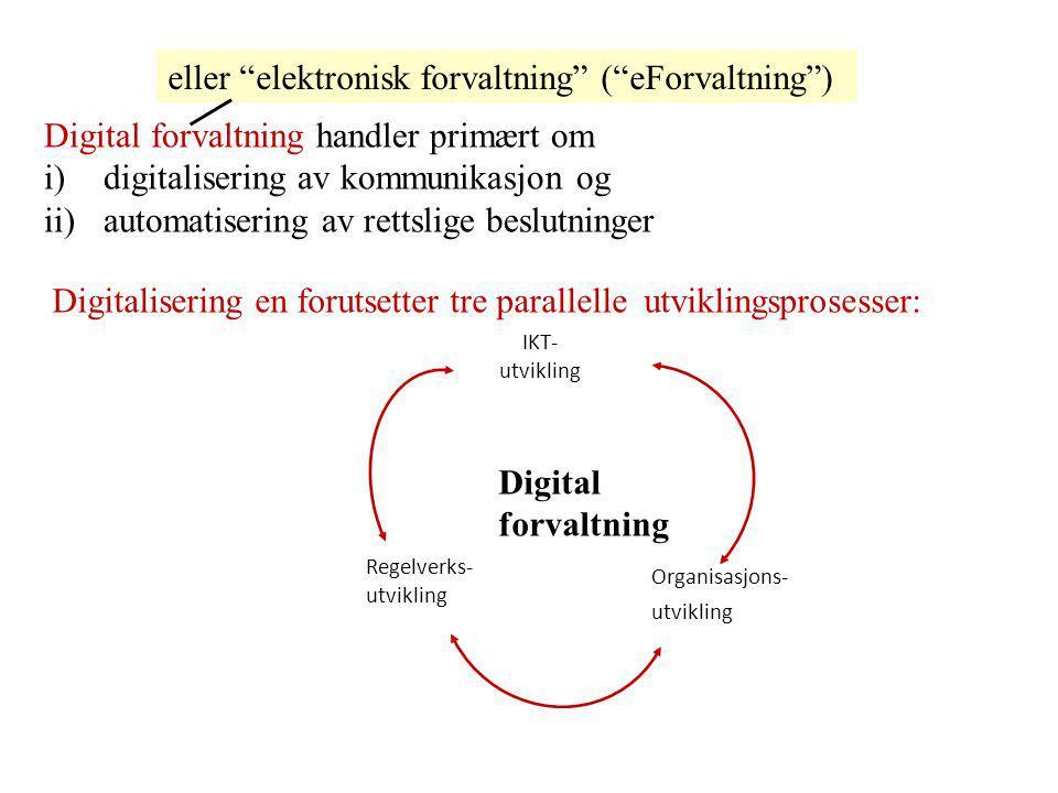 Digital forvaltning handler primært om i)digitalisering av kommunikasjon og ii)automatisering av rettslige beslutninger Digital forvaltning Organisasjons- utvikling IKT- utvikling Regelverks- utvikling Digitalisering en forutsetter tre parallelle utviklingsprosesser: eller elektronisk forvaltning ( eForvaltning )