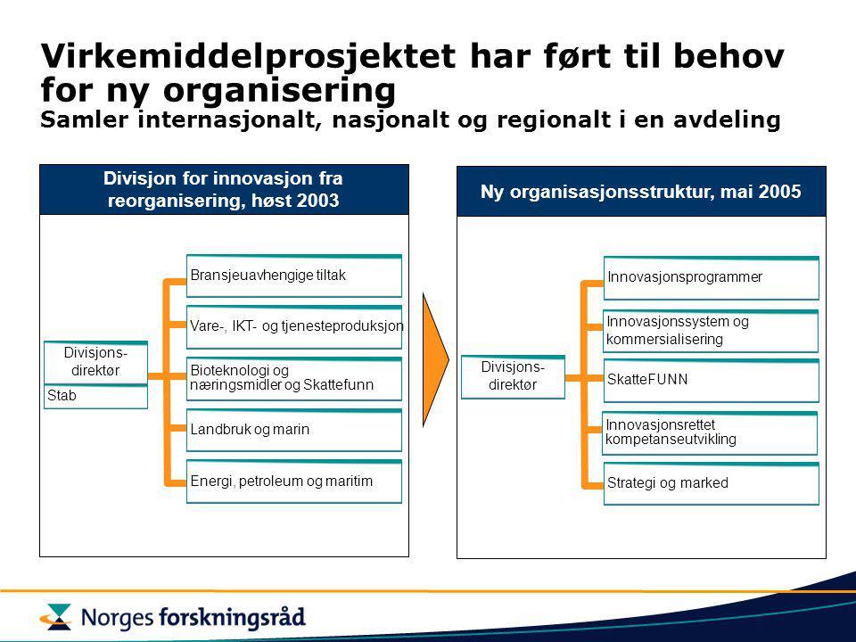 Virkemiddelprosjektet har ført til behov for ny organisering Samler internasjonalt, nasjonalt og regionalt i en avdeling Divisjon for innovasjon fra r