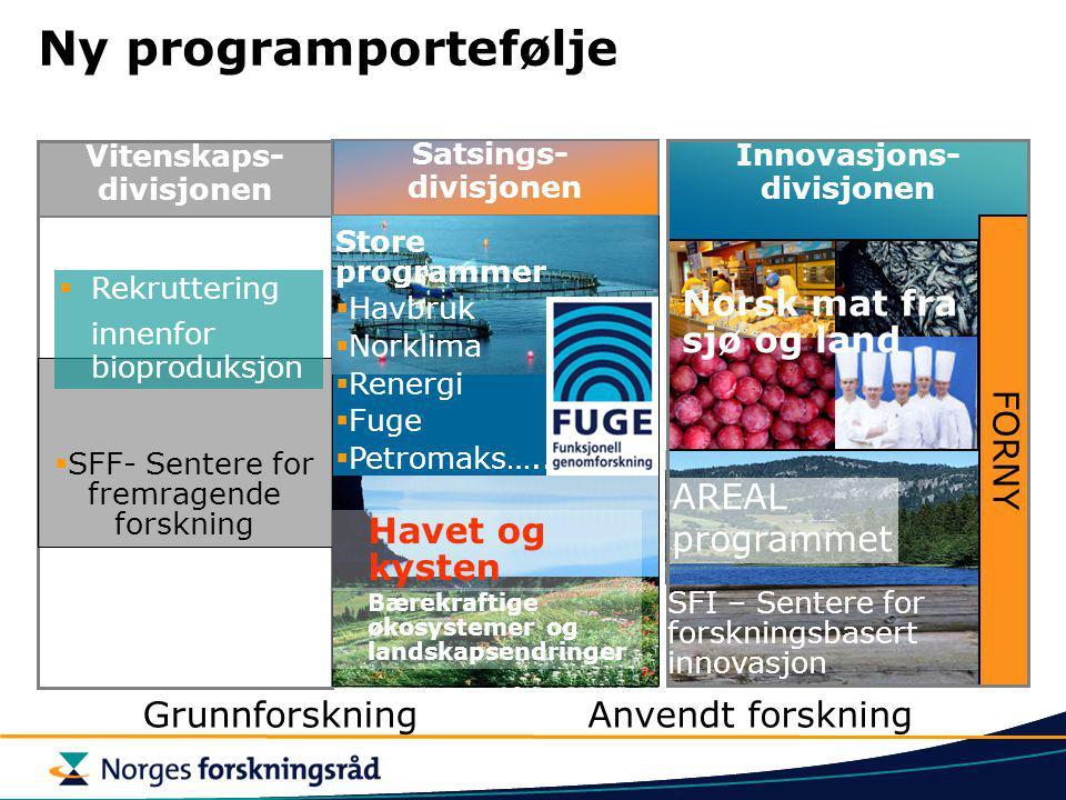 Ny programportefølje Innovasjons- divisjonen AREAL programmet Norsk mat fra sjø og land FORNY SFI – Sentere for forskningsbasert innovasjon Vitenskaps