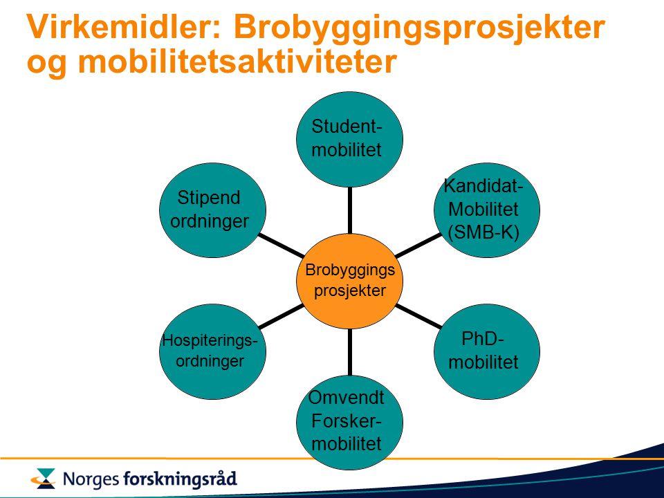 Virkemidler: Brobyggingsprosjekter og mobilitetsaktiviteter Brobyggings prosjekter Student- mobilitet Kandidat- Mobilitet (SMB-K) PhD- mobilitet Omvendt Forsker- mobilitet Hospiterings- ordninger Stipend ordninger