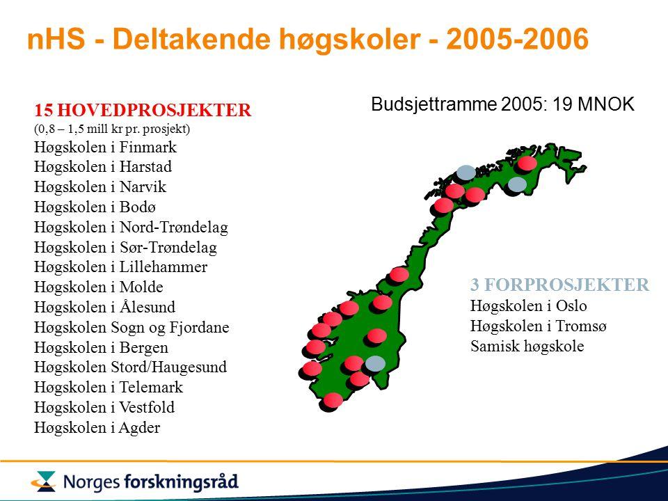 FORNY - Deltakende høgskoler - 2005 13 HOVEDPROSJEKTER (200' – 450' pr.prosjekt) Høgskolen i Finmark Høgskolen i Narvik Høgskolen i Bodø Høgskolen i Nord-Trøndelag Høgskolen i Sør-Trøndelag Høgskolen i Ålesund Høgskolen i Agder Høgskolen i Bergen Høgskolen i Telemark Høgskolen i Buskerud Høgskolen i Østfold Høgskolen i Vestfold Høgskolen i Gjøvik Nettverksprosjekt: InnovationNett - 19 høgskoler - 1,2 MNOK Budsjettramme 2005: 5 MNOK