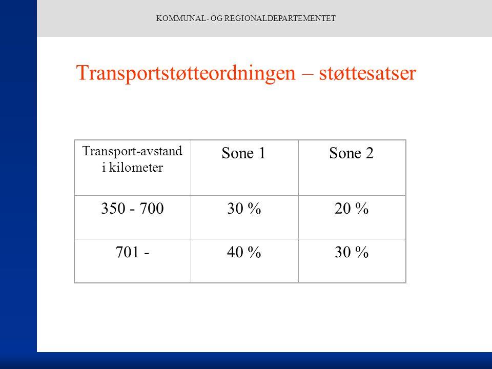 KOMMUNAL- OG REGIONALDEPARTEMENTET Transportstøtteordningen – støttesatser Transport-avstand i kilometer Sone 1Sone 2 350 - 70030 %20 % 701 -40 %30 %