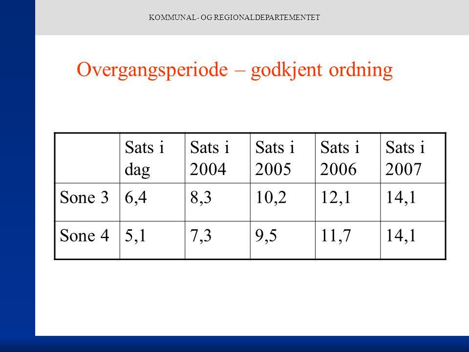 KOMMUNAL- OG REGIONALDEPARTEMENTET Overgangsperiode – godkjent ordning Sats i dag Sats i 2004 Sats i 2005 Sats i 2006 Sats i 2007 Sone 36,48,310,212,114,1 Sone 45,17,39,511,714,1
