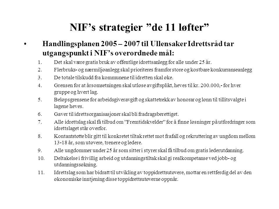 "NIF's strategier ""de 11 løfter"" Handlingsplanen 2005 – 2007 til Ullensaker Idrettsråd tar utgangspunkt i NIF's overordnede mål: 1.Det skal være gratis"