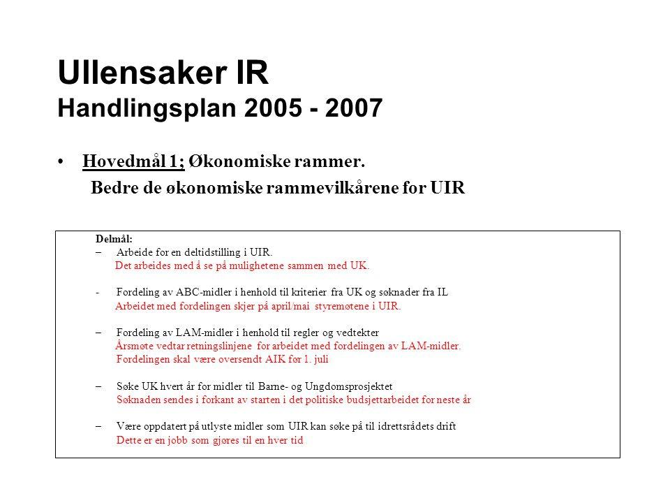 Ullensaker IR Handlingsplan 2005 - 2007 Hovedmål 1; Økonomiske rammer. Bedre de økonomiske rammevilkårene for UIR Delmål: –Arbeide for en deltidstilli