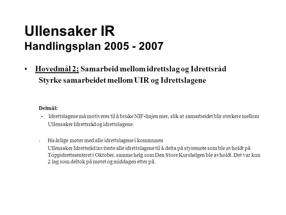 Ullensaker IR Handlingsplan 2005 - 2007 Hovedmål 2; Samarbeid mellom idrettslag og Idrettsråd Styrke samarbeidet mellom UIR og Idrettslagene Delmål: -