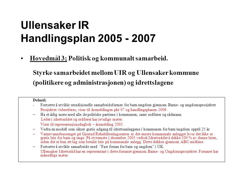 Ullensaker IR Handlingsplan 2005 - 2007 Hovedmål 4; Aktivitets- og idrettsanlegg Påvirke til å legge forholdene til rette for et allsidig tilbud om idrett, fysisk aktivitet og friluftsliv i kommunen.