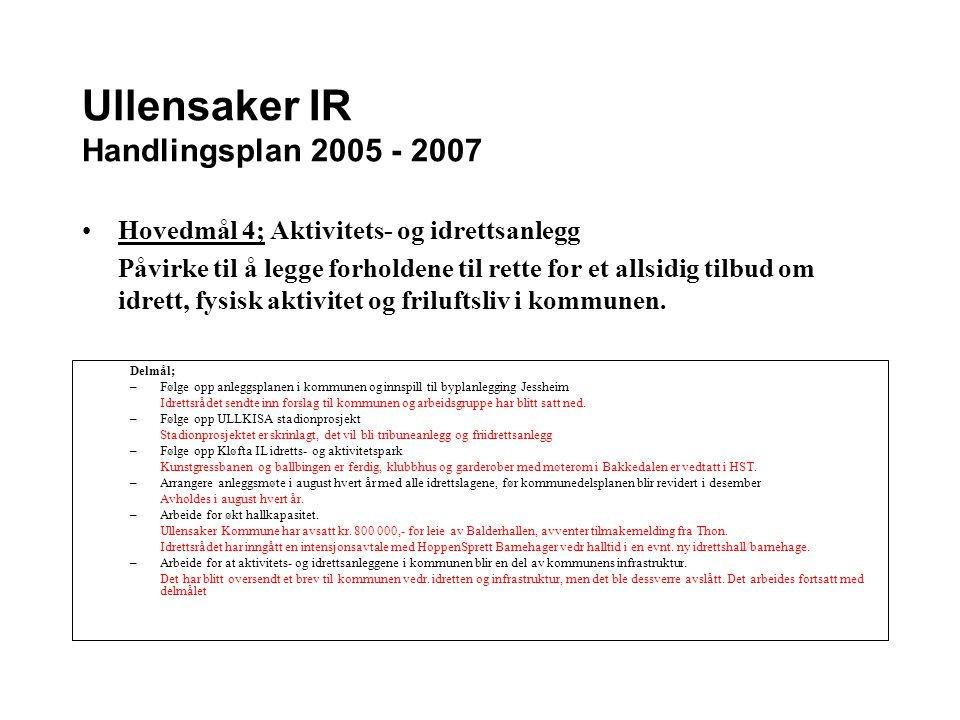 Ullensaker IR Handlingsplan 2005 - 2007 Hovedmål 4; Aktivitets- og idrettsanlegg Påvirke til å legge forholdene til rette for et allsidig tilbud om id