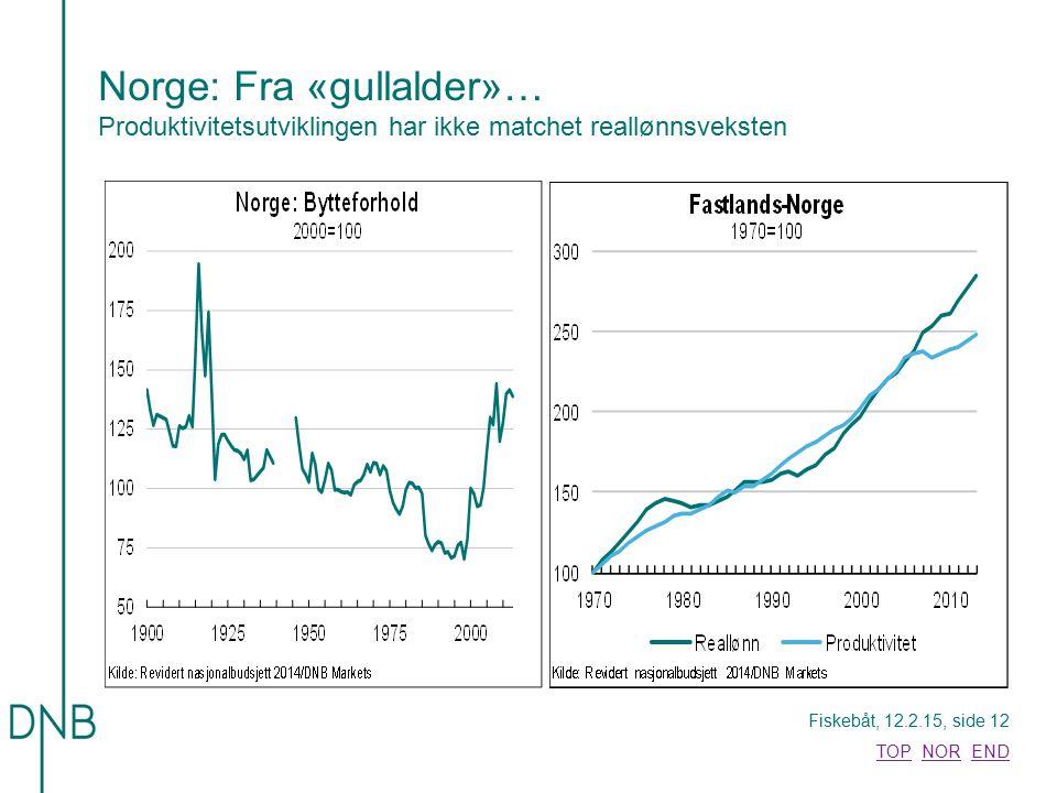 Fiskebåt, 12.2.15, side 12 TOPTOP NOR ENDNOREND Norge: Fra «gullalder»… Produktivitetsutviklingen har ikke matchet reallønnsveksten