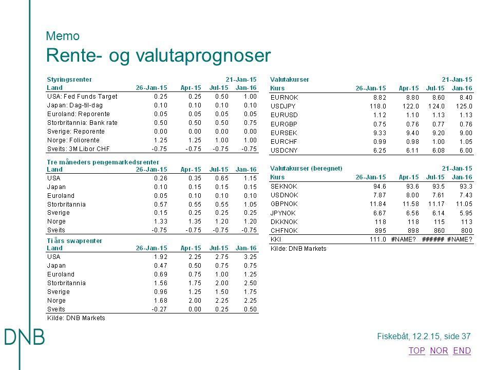 Fiskebåt, 12.2.15, side 37 TOPTOP NOR ENDNOREND Memo Rente- og valutaprognoser