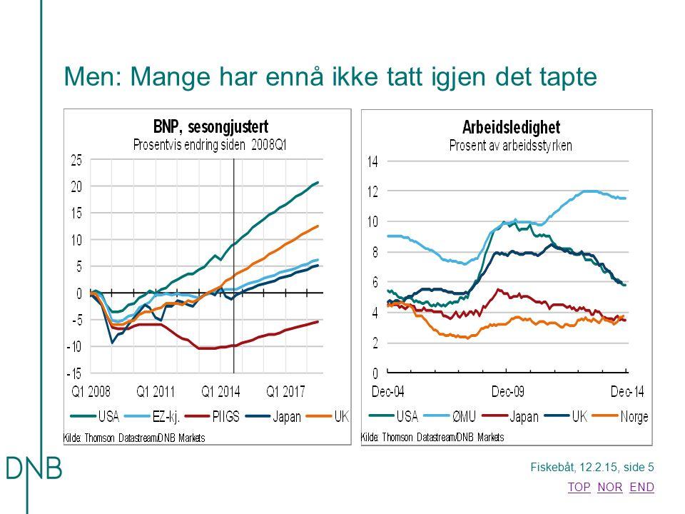 Fiskebåt, 12.2.15, side 26 TOPTOP NOR ENDNOREND Boligmarkedet blir en joker i år Modellen: Sideveis 2015-18 & -4% des/des.