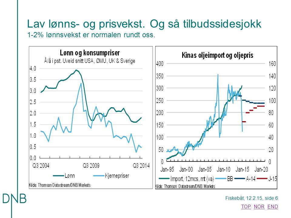 Fiskebåt, 12.2.15, side 6 TOPTOP NOR ENDNOREND Lav lønns- og prisvekst. Og så tilbudssidesjokk 1-2% lønnsvekst er normalen rundt oss.