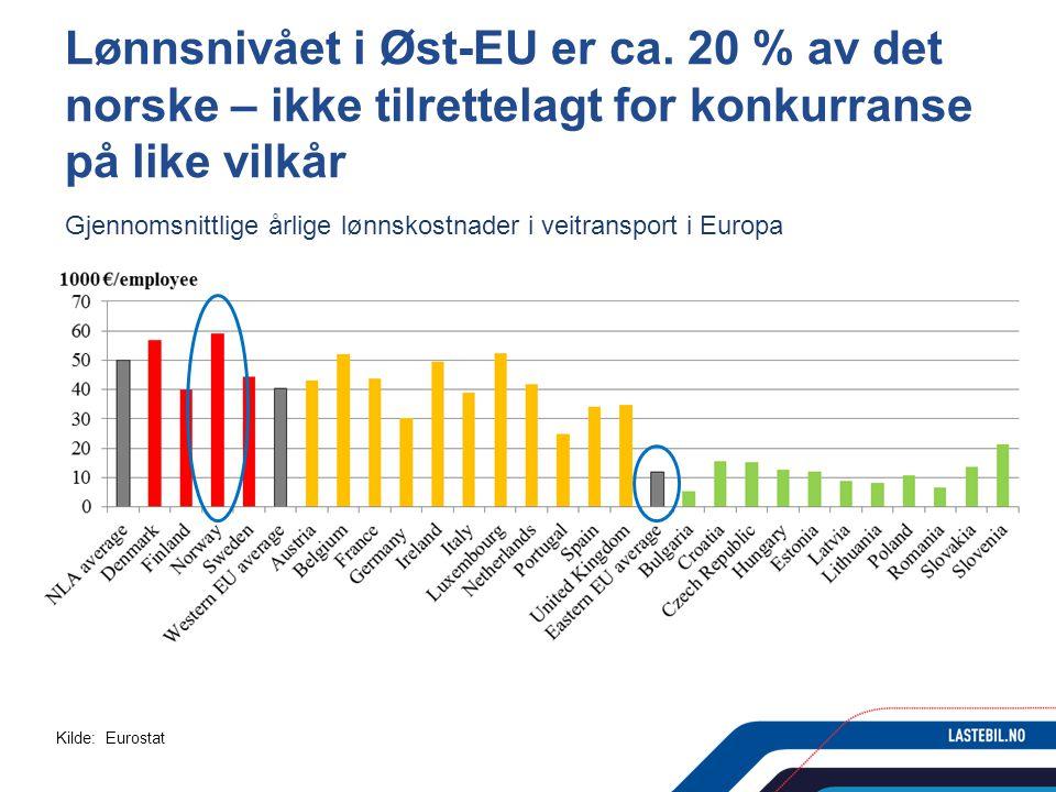 Gjennomsnittlige årlige lønnskostnader i veitransport i Europa Kilde: Eurostat Lønnsnivået i Øst-EU er ca.