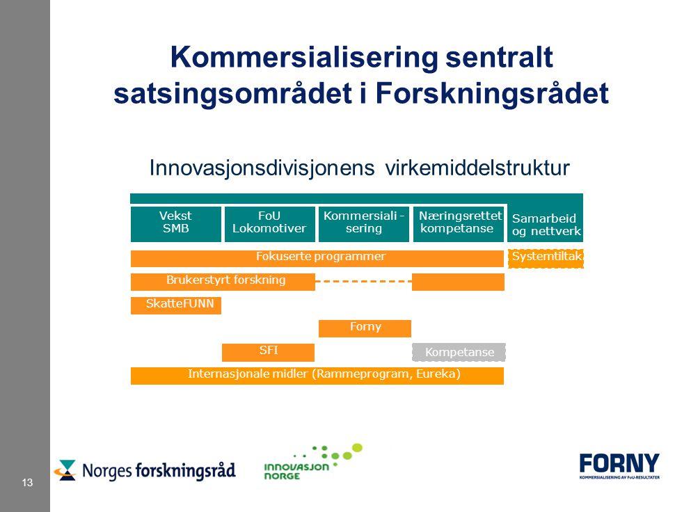 13 Kommersialisering sentralt satsingsområdet i Forskningsrådet Vekst SMB FoU Lokomotiver Kommersiali- sering Samarbeid og nettverk Næringsrettet- kom