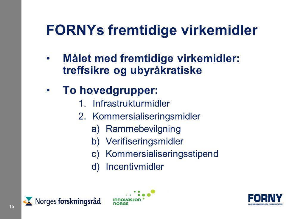 15 FORNYs fremtidige virkemidler Målet med fremtidige virkemidler: treffsikre og ubyråkratiske To hovedgrupper: 1.Infrastrukturmidler 2.Kommersialiser