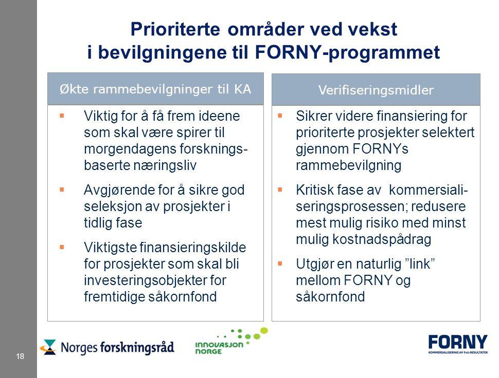 18 Prioriterte områder ved vekst i bevilgningene til FORNY-programmet Økte rammebevilgninger til KA  Viktig for å få frem ideene som skal være spirer til morgendagens forsknings- baserte næringsliv  Avgjørende for å sikre god seleksjon av prosjekter i tidlig fase  Viktigste finansieringskilde for prosjekter som skal bli investeringsobjekter for fremtidige såkornfond Verifiseringsmidler  Sikrer videre finansiering for prioriterte prosjekter selektert gjennom FORNYs rammebevilgning  Kritisk fase av kommersiali- seringsprosessen; redusere mest mulig risiko med minst mulig kostnadspådrag  Utgjør en naturlig link mellom FORNY og såkornfond