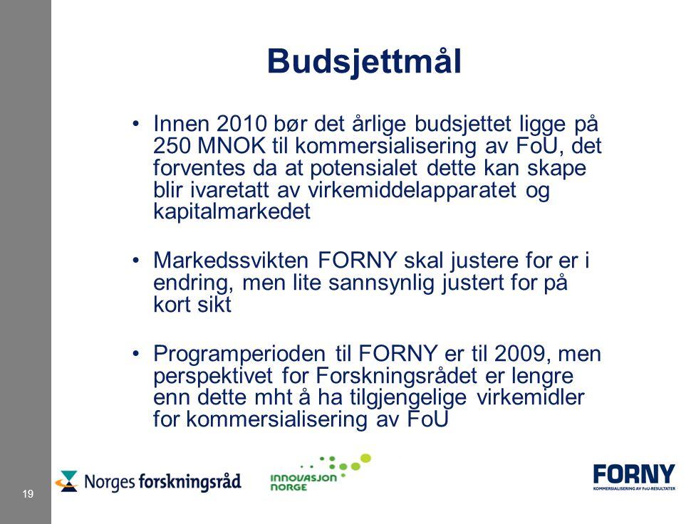 19 Budsjettmål Innen 2010 bør det årlige budsjettet ligge på 250 MNOK til kommersialisering av FoU, det forventes da at potensialet dette kan skape bl