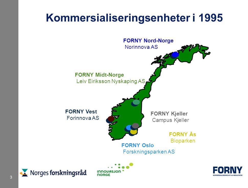 3 Kommersialiseringsenheter i 1995 FORNY Ås Bioparken FORNY Nord-Norge Norinnova AS FORNY Midt-Norge Leiv Eiriksson Nyskaping AS FORNY Vest Forinnova