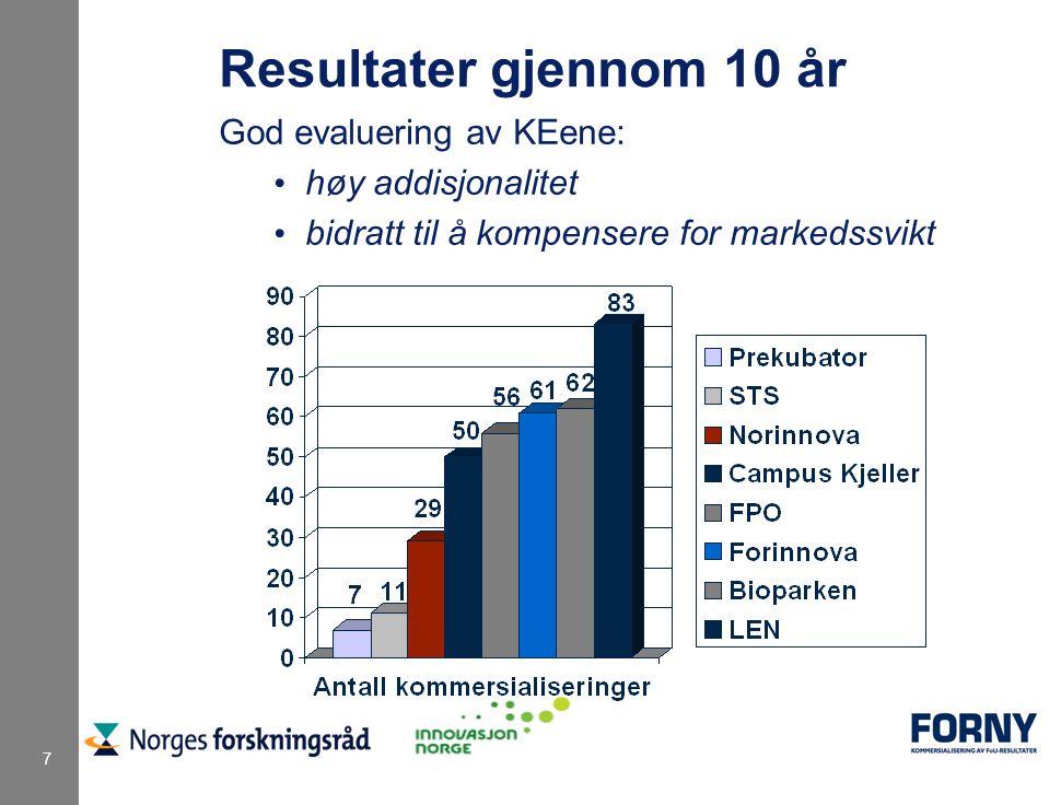 7 Resultater gjennom 10 år God evaluering av KEene: høy addisjonalitet bidratt til å kompensere for markedssvikt