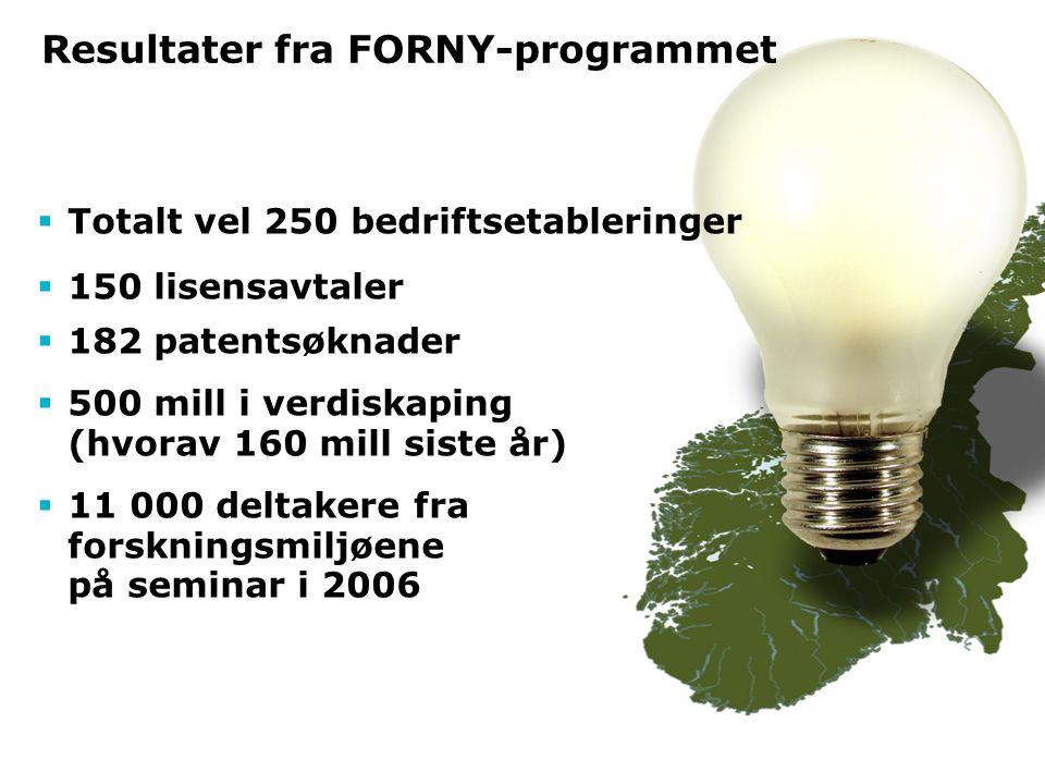 Resultater fra FORNY-programmet  Totalt vel 250 bedriftsetableringer  150 lisensavtaler  182 patentsøknader  500 mill i verdiskaping (hvorav 160 mill siste år)  11 000 deltakere fra forskningsmiljøene på seminar i 2006