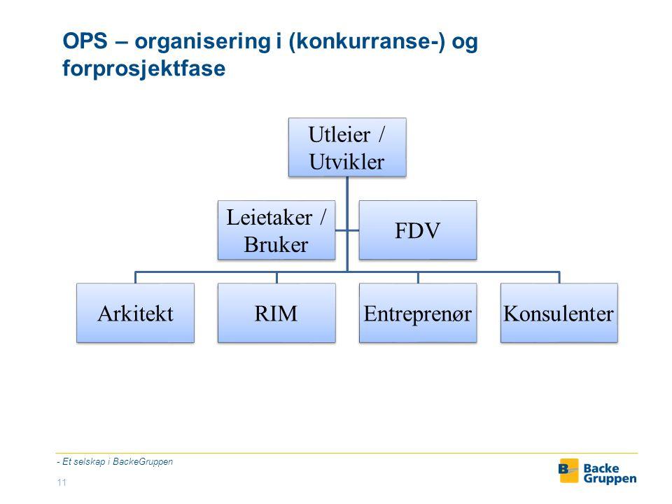 OPS – organisering i (konkurranse-) og forprosjektfase - Et selskap i BackeGruppen 11 Utleier / Utvikler ArkitektRIMEntreprenørKonsulenter Leietaker / Bruker FDV