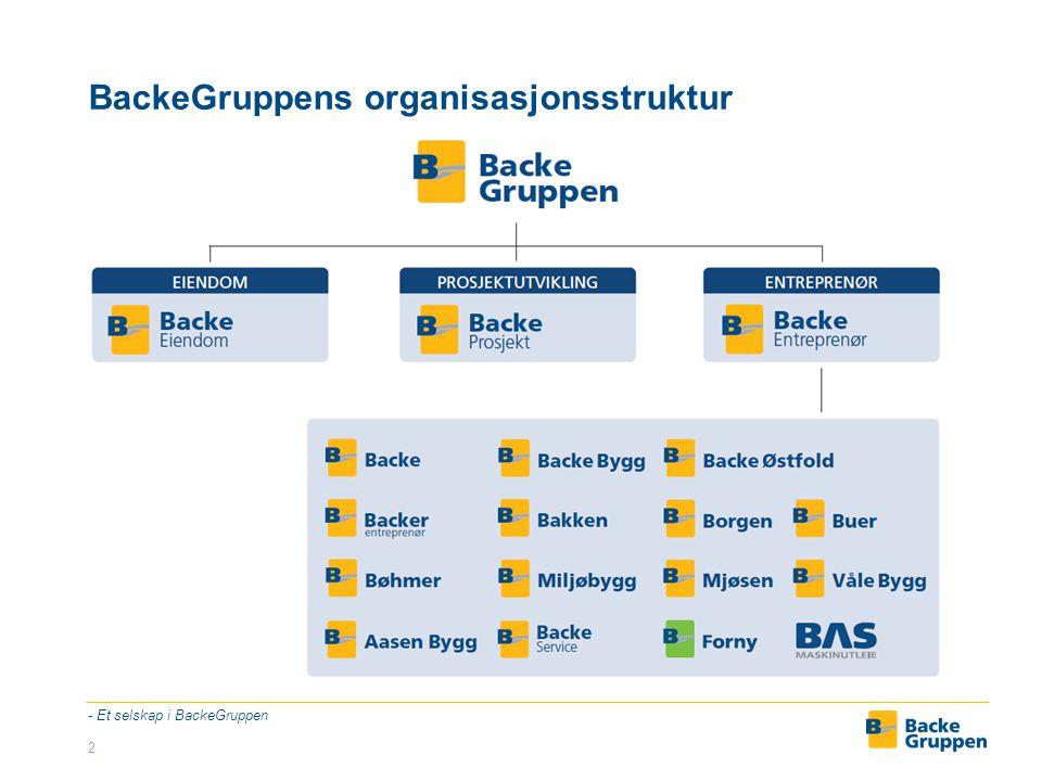3 BackeGruppen – geografisk spredning BERGEN Backer Entreprenør AS BÆRUM AS Backe AS Ing.