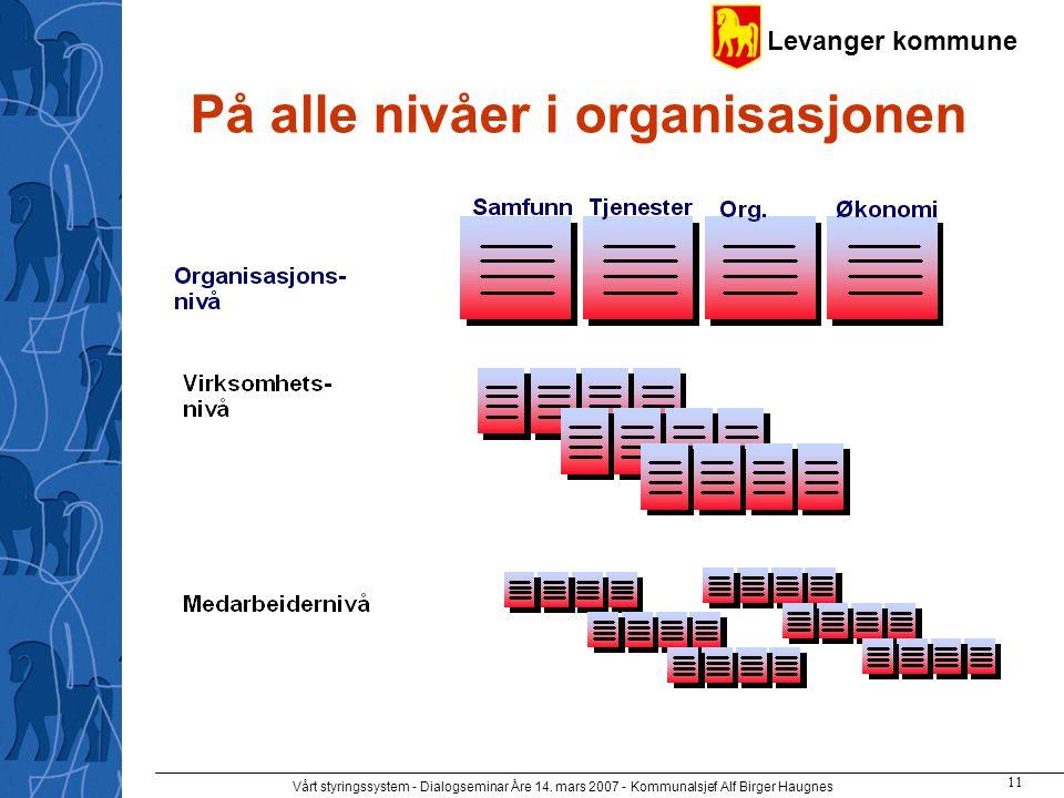 Levanger kommune Vårt styringssystem - Dialogseminar Åre 14. mars 2007 - Kommunalsjef Alf Birger Haugnes 11 På alle nivåer i organisasjonen